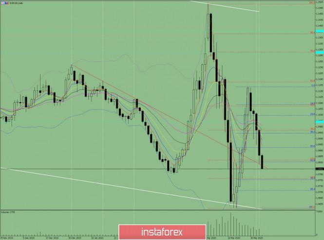 analytics5e86e4a7155c3.jpg