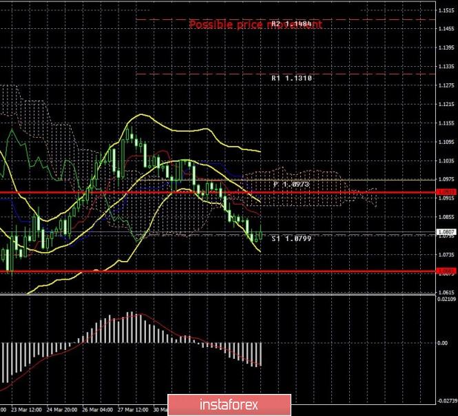 analytics5e8a624b8ba97.jpg