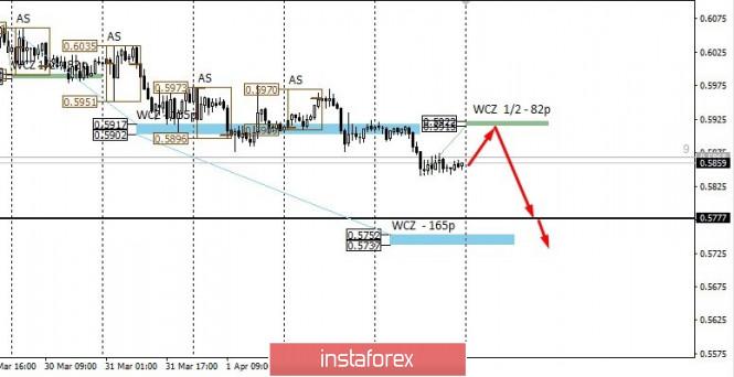 analytics5e8a7f41e7c74.jpg