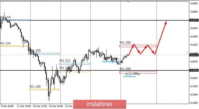 analytics5e8bf35f1e02f.jpg