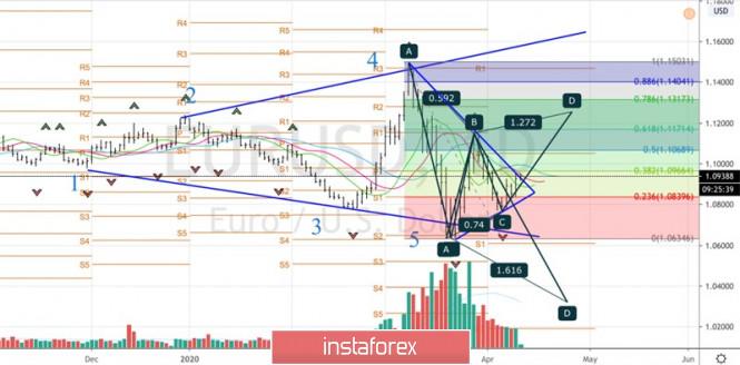 analytics5e9062ede9fb3.jpg