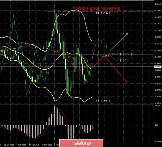 analytics5e92a77f5e062.jpg