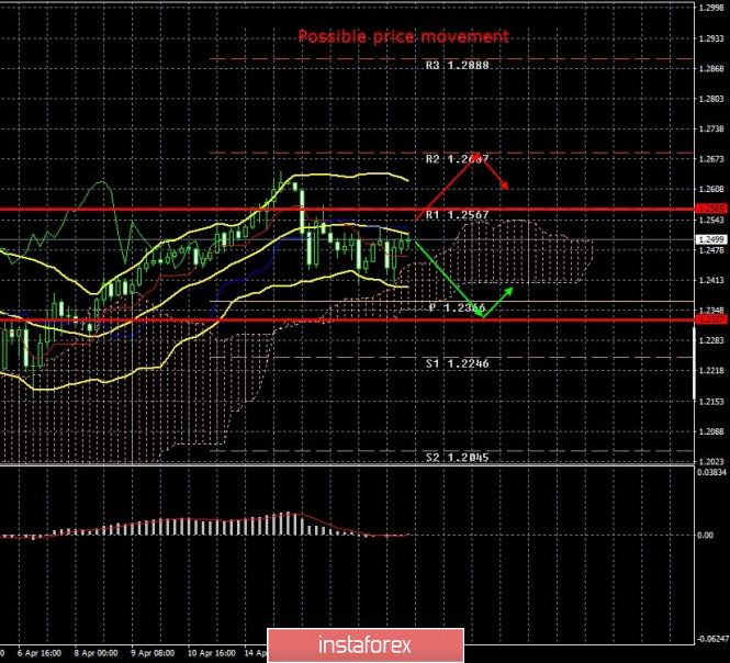 analytics5e9cde0ab5b3d.jpg
