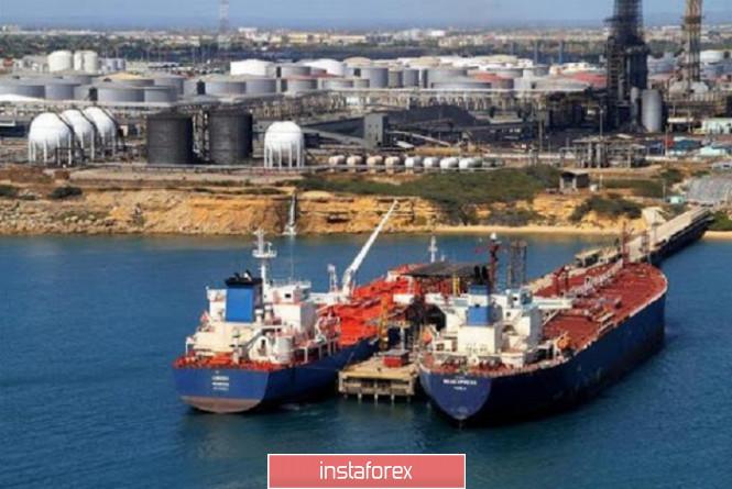 analytics5e9eaf7fa4213 - Объявляется начало недели экспертов нефтяного рынка (обзор USD/RUB от 21.04.2020)