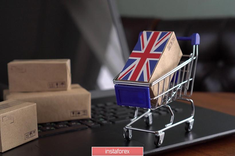 GBP/USD. Разочаровывающие данные из Британии: «ягодки» ещё впереди