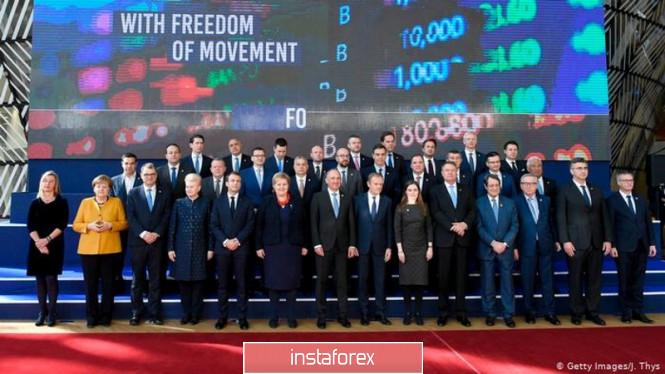 analytics5e9fe43065c4a - EURUSD и Oil: Почему так важен завтрашний саммит ЕС. США выделяют очередные 500 млрд долларов малому бизнесу. Нефть упала