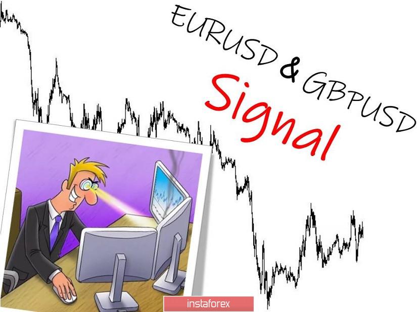 Торговые рекомендации по валютной паре GBPUSD – расстановка торговых ордеров (23 апреля)