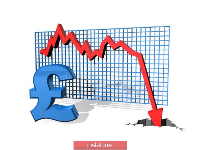 Pound - bearish pin bar present on the trend