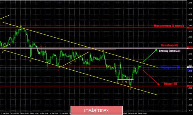 analytics5ea62e659c45f - Горящий прогноз и торговые сигналы по паре EUR/USD на 27 апреля.