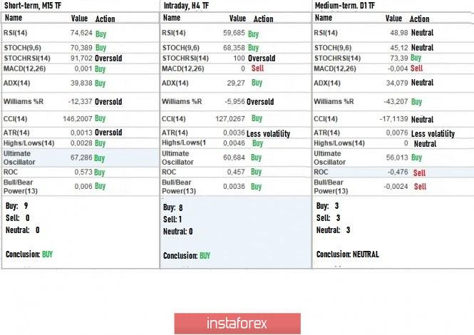 analytics5ea8221c8620b.jpg