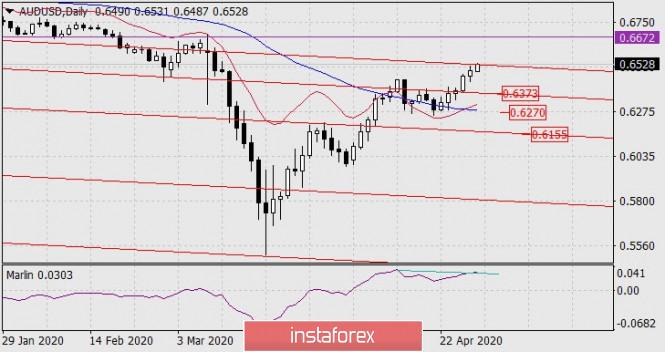 analytics5ea8ef6433150.jpg