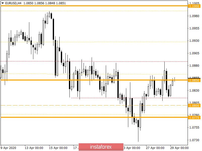 Горящий прогноз по EUR/USD на 29.04.2020 и торговая рекомендация