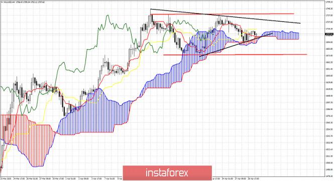 analytics5ea96aecb33f2.jpg