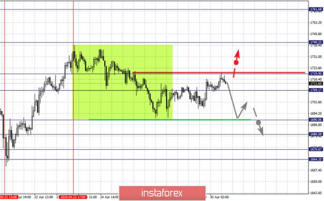 analytics5eaaac43ea9b3.jpg