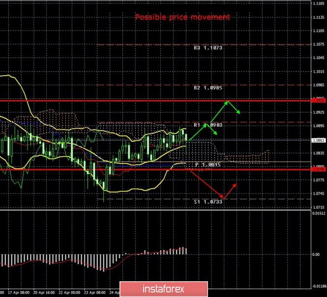 analytics5eab3303beafc.jpg