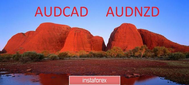 AUD/NZD - take profit!