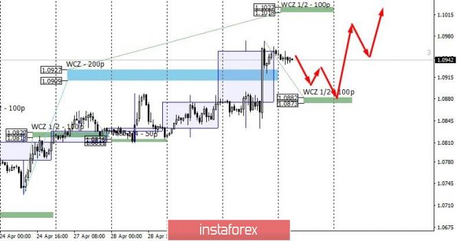 analytics5eabb211392f7.jpg