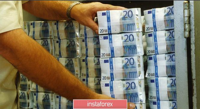 EUR/USD - take profit!