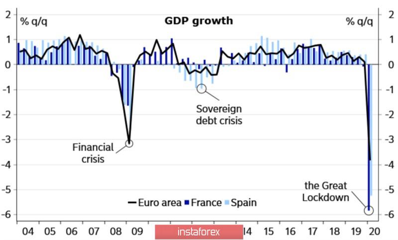 Евро вернулся к нормальной жизни