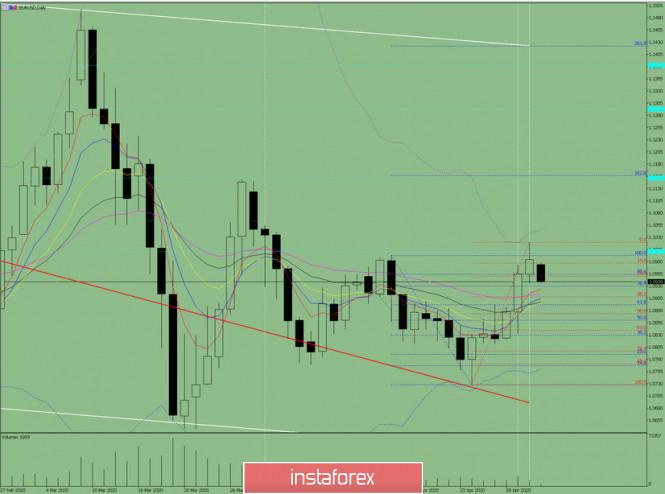 analytics5eafa75293fae.jpg