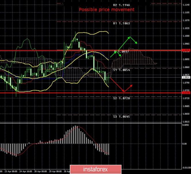 analytics5eb3452d085c2.jpg