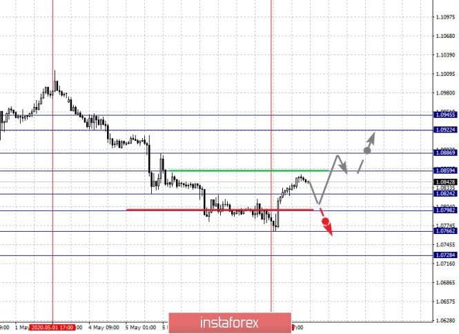 analytics5eb4fb22d2aaf.jpg