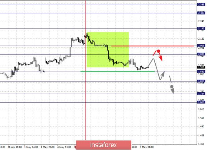 analytics5eb4fb6891b70.jpg