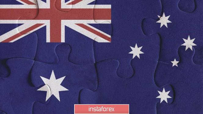 AUD/USD. Australia quarantines, aussie ignores negativity