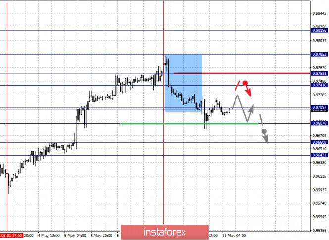 analytics5eb8ee36576f5.jpg