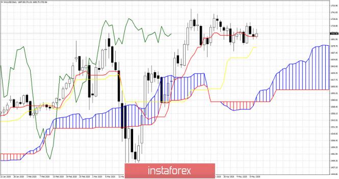 analytics5ebadc89463d8.jpg