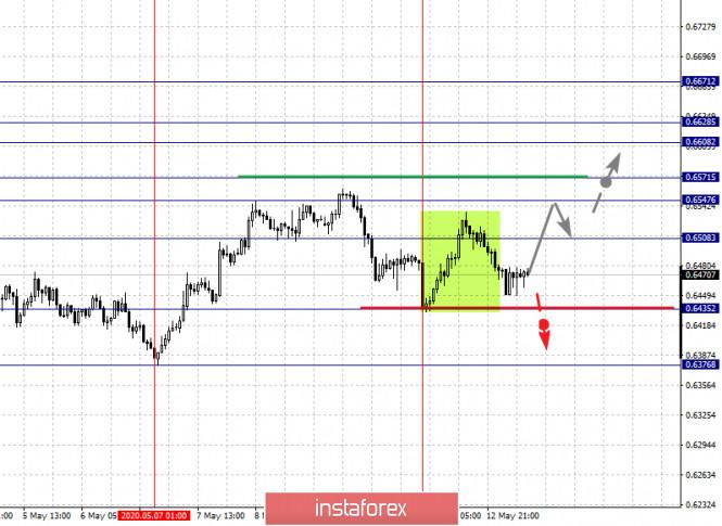 analytics5ebb8a1689374.jpg