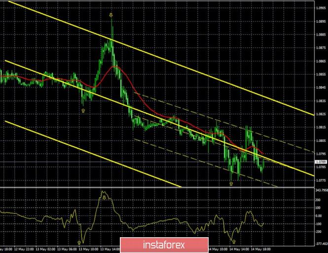 analytics5ebde9ae64a2a.jpg