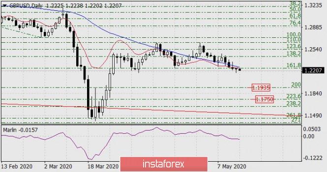 analytics5ebe117c7c371.jpg