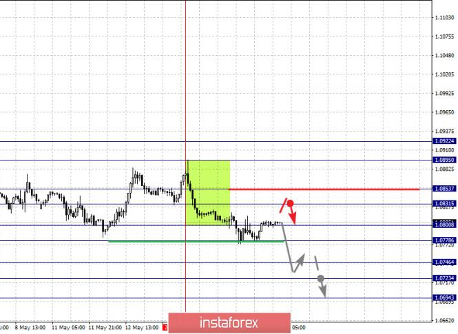 analytics5ebe30ef2b272.jpg