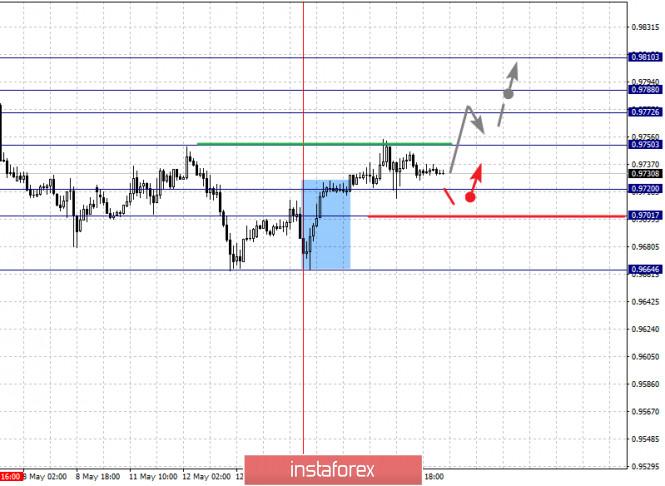 analytics5ebe311b1c97c.jpg