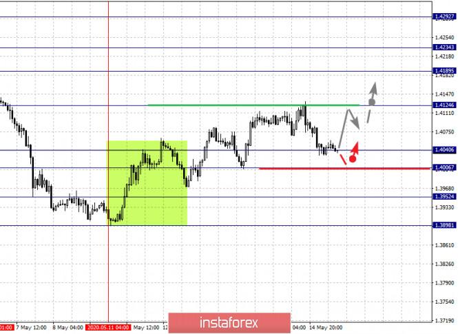 analytics5ebe31744cfc1.jpg