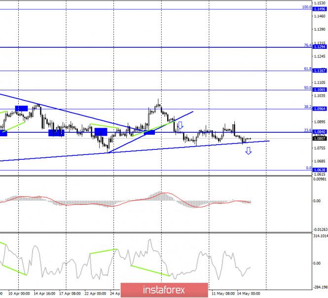 analytics5ebe451fb62f9 - EUR/USD. 15 мая. Отчет COT: трейдеры-медведи сбавили пыл и по-прежнему не могут преодолеть важное сопротивления. ВВП еврозоны