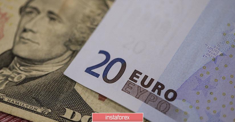 EURUSD-1.0 Ждем паритета евро с долларом?