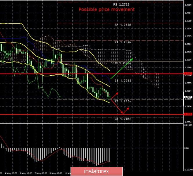 analytics5ebef6be74a7f.jpg