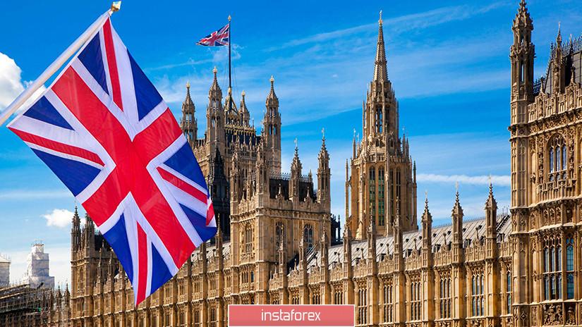 GBP/USD. Превью недели. Британская экономика может сократиться сильнее американской. Фунт имеет все шансы на то, чтобы продолжить падение в паре с долларом.