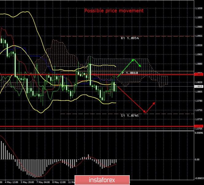 analytics5ec1df27b1703.jpg