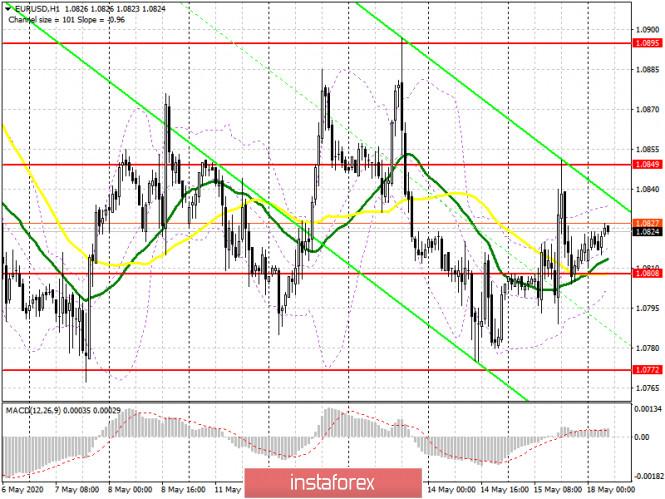 analytics5ec20a6645622 - EUR/USD: план на европейскую сессию 18 мая (разбор вчерашних сделок). Покупателям европейской валюты не хватает хороших новостей.