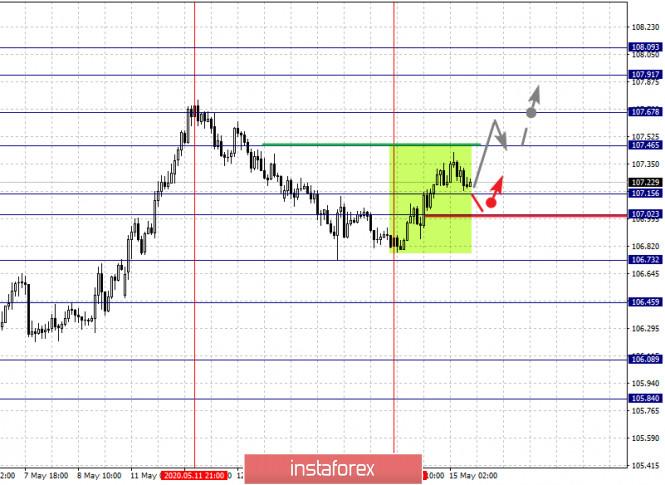 analytics5ec2210f51235.jpg