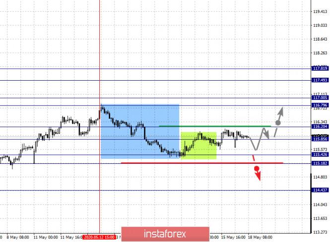 analytics5ec2215e99ea9.jpg