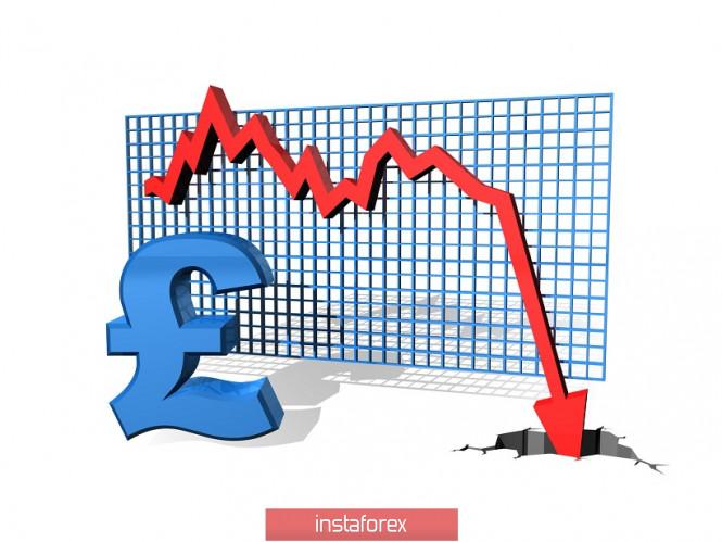 analytics5ec2235c75c17 - GBP/USD. Фунт в депрессии: одна новость хуже другой