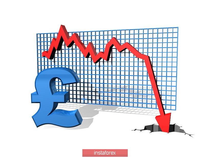 GBP/USD. Фунт в депрессии: одна новость хуже другой