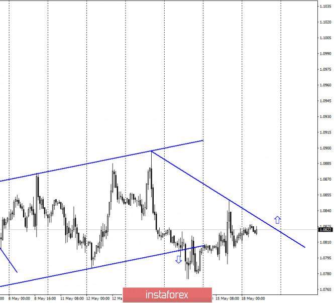 analytics5ec240aee8c26 - EUR/USD. 18 мая. Отчет COT: крупные трейдеры меняют свое настроение на бычье. Шансы на рост евро повышаются, но все будет