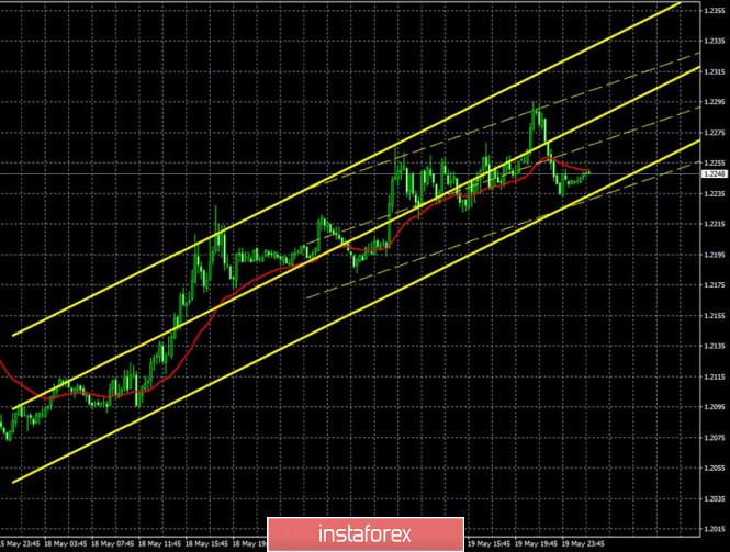analytics5ec4875f749bf.jpg