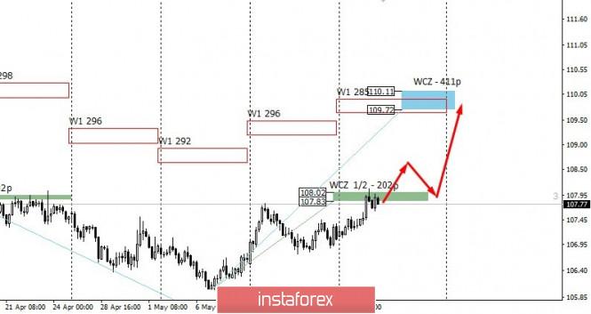 analytics5ec49bd0802d9.jpg