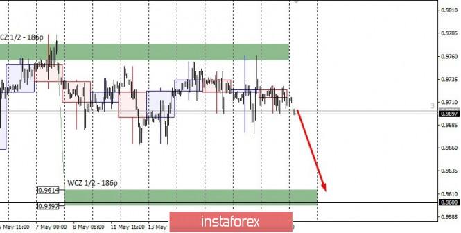 analytics5ec49dc6f2f13.jpg